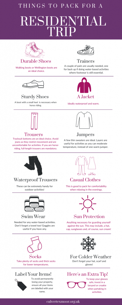 What To Pack Infographic